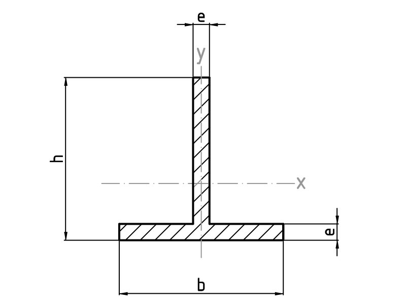 Perfiles t de aluminio alu stock s a for Uniones para perfiles cuadrados de aluminio